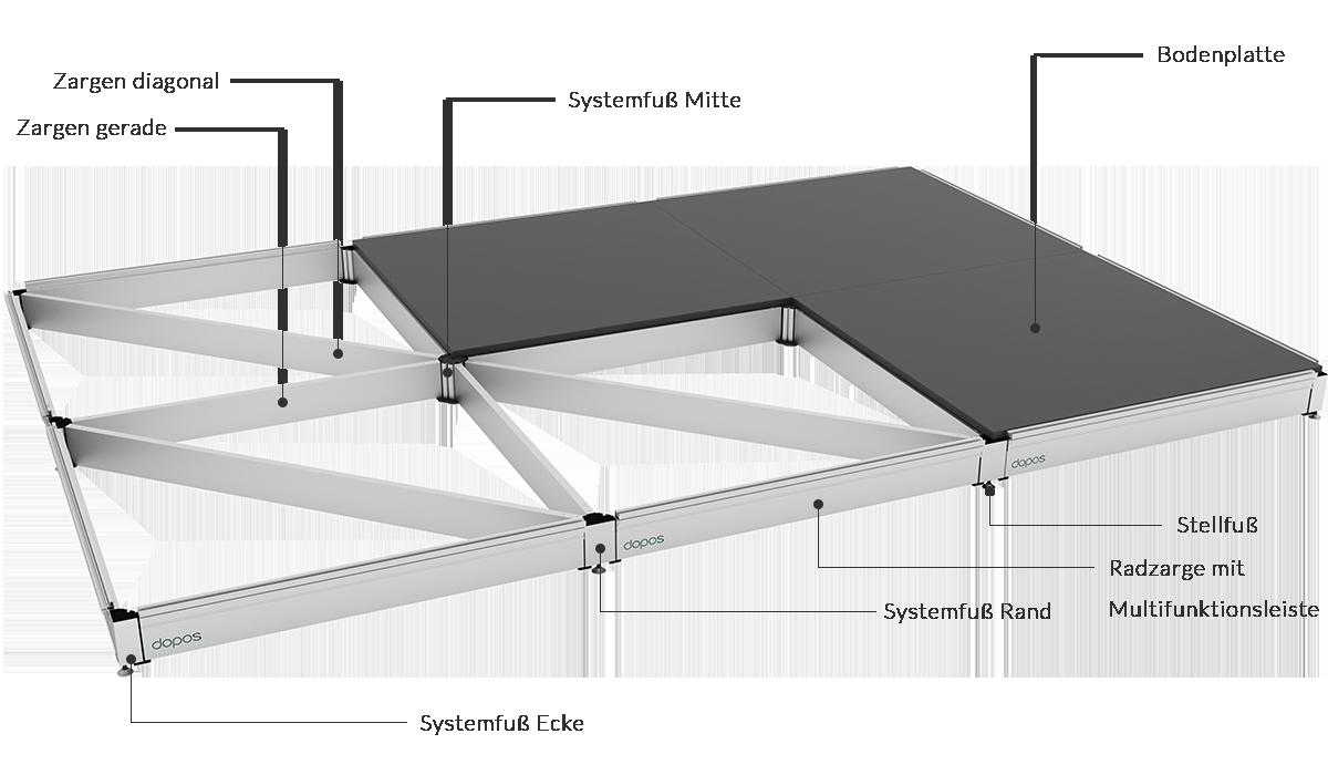 Bodensystem Beschreibung2